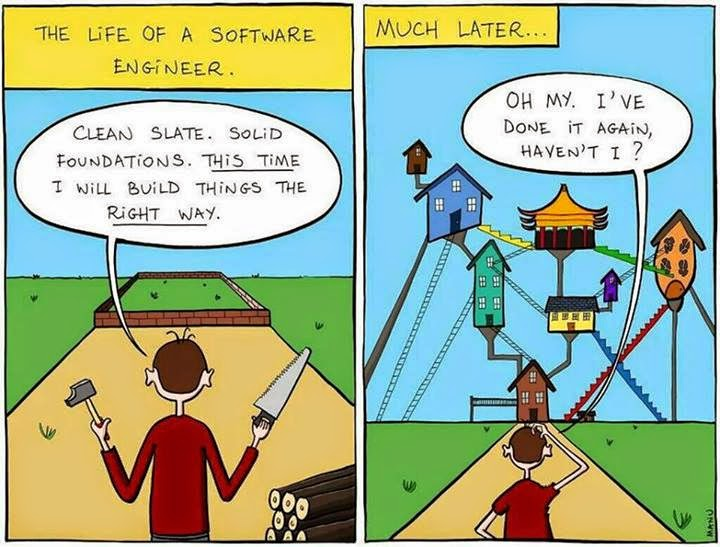 The life of a software engineer - cartoon